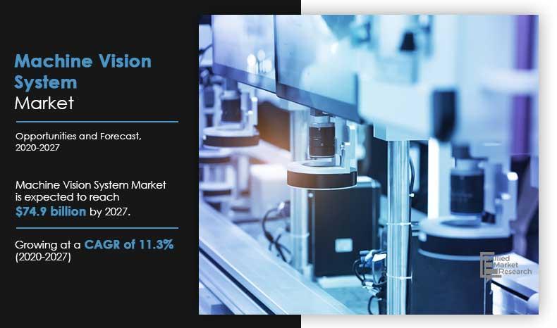 Machine Vision System Market