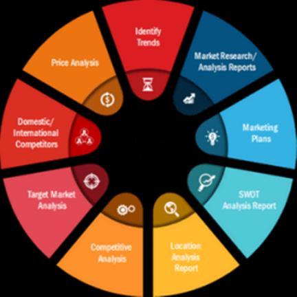 Drug Modeling Software Market
