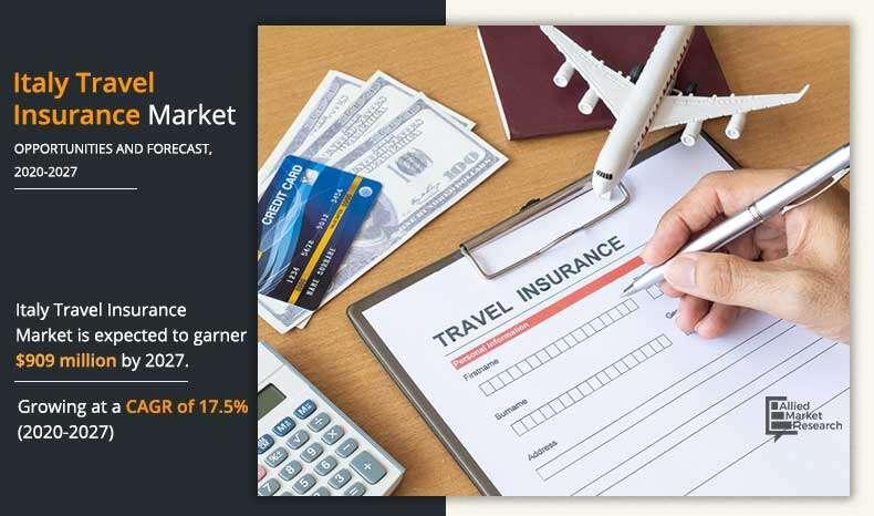 Italy Travel Insurance Market
