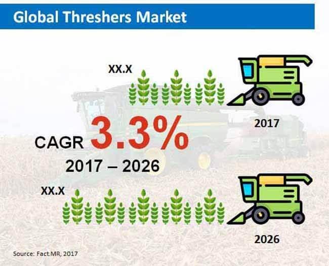 Thresher Market