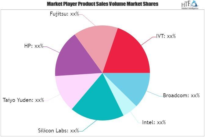 Bluetooth Software Market