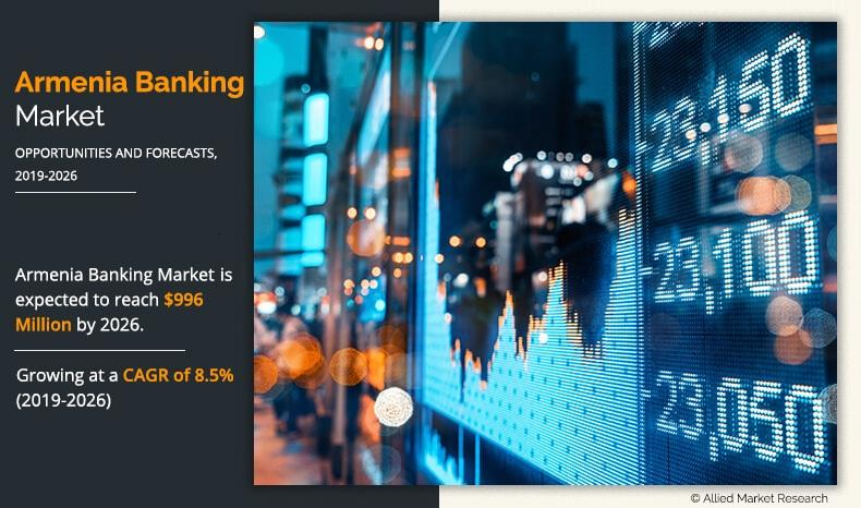 Armenia Banking Market 2021-2027 Key Players, Marketing