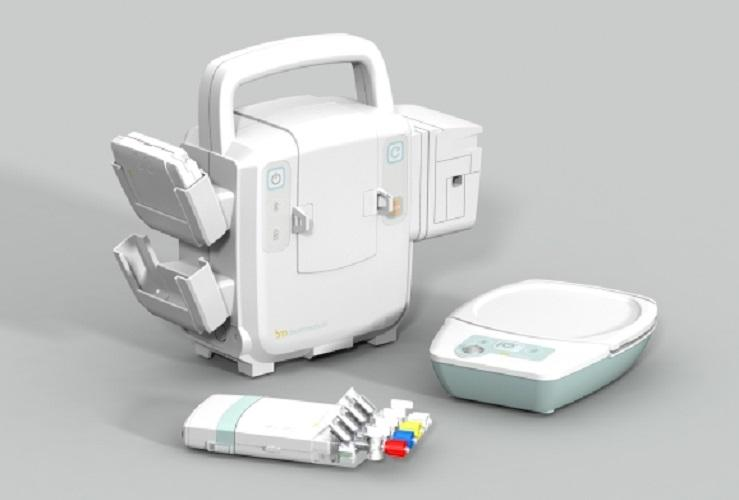 Urodynamic Equipment and Consumables Market Size, Share