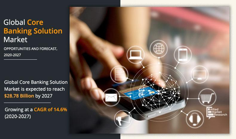 Core Banking Solutions Market