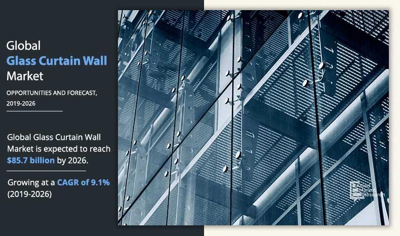 Glass Curtain Wall Market