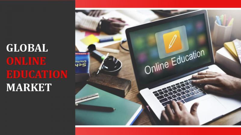 Global Online Education Market