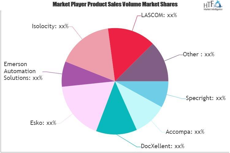 Specification Management Software Market