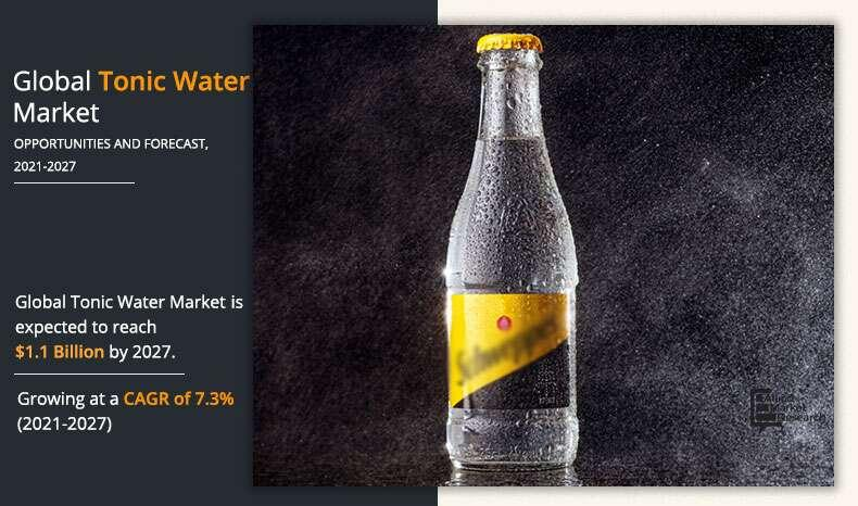 Tonic Water Market
