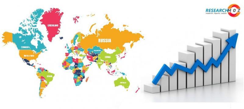 Aerial Work Platforms Market 2021 – 2027 : Know Market