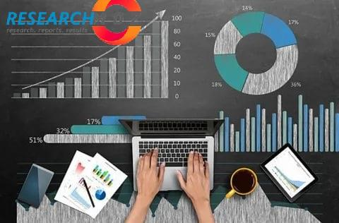Unseen Growth of Data Virtualization Cloud Market 2021 –