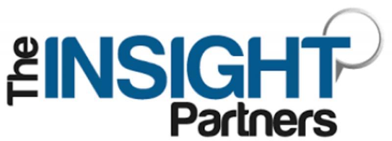 Customer Experience Management Software Market