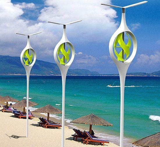 Wind Energy Street Lamp Market to Witness Astonishing Growth