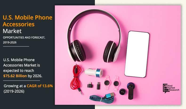 U.S. Mobile Phone Accessories Market Overview Analysis, Status