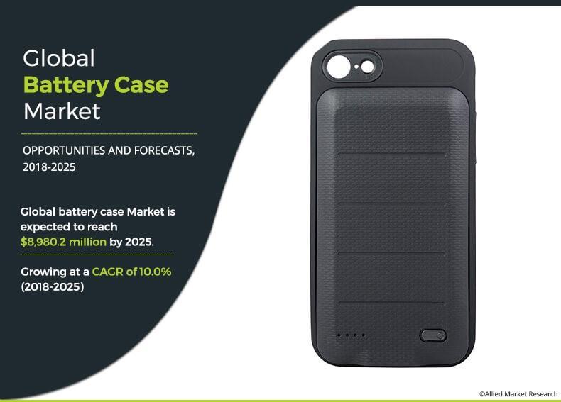 Battery Case Market Key Business Opportunities, Impressive