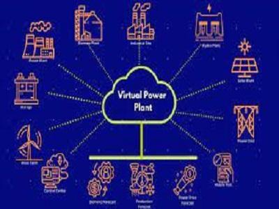 Virtual Power Plant (VPP) Market