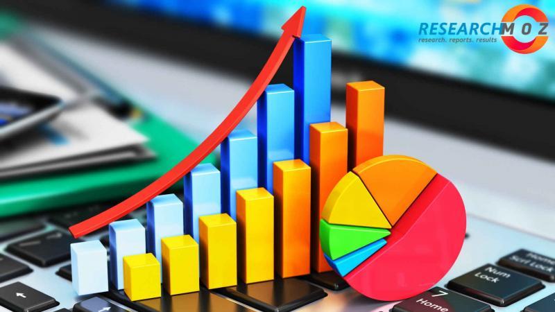 Rich Communication Services (RCS) Market Sales Revenue