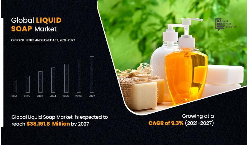 Liquid Soap Market