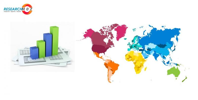 Industrial Operational Intelligence Solutions Market To Be