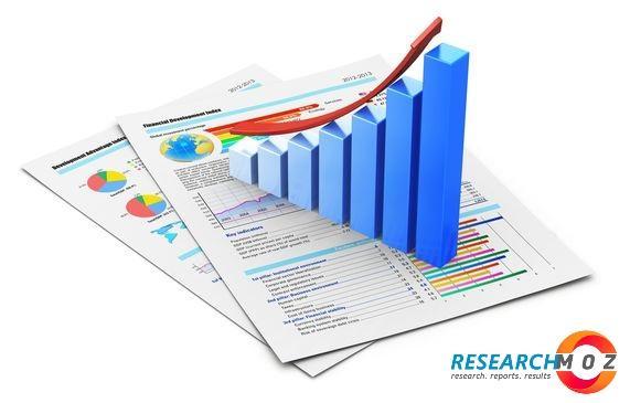E-Paper Module Market To Grow Through Eclectic Method | E Ink,