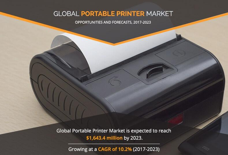 Portable Printer Market, 2021-2027: Emerging Trends, Market