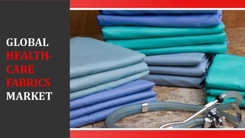 Healthcare Fabrics