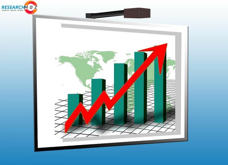 Handheld RFID Reader Market 2020-2026 Popular Trends,