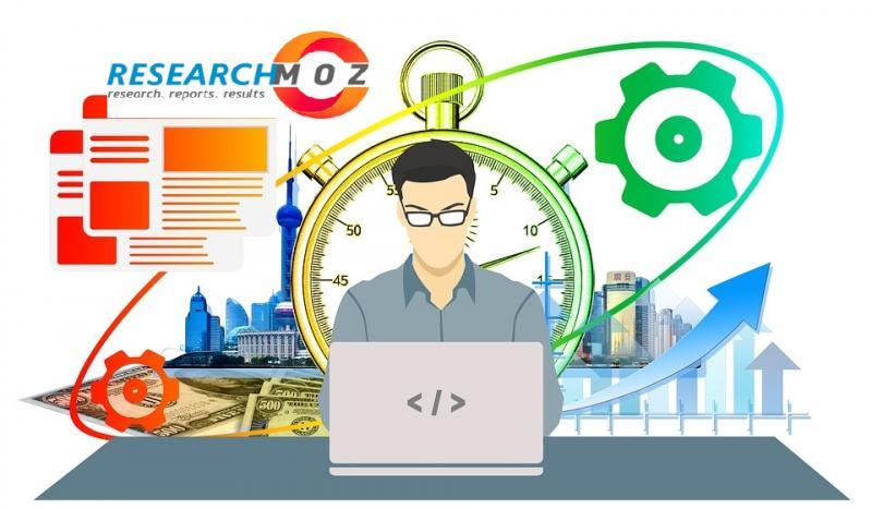 Online Coding for Kids Market 2020 Key Methods, Historical