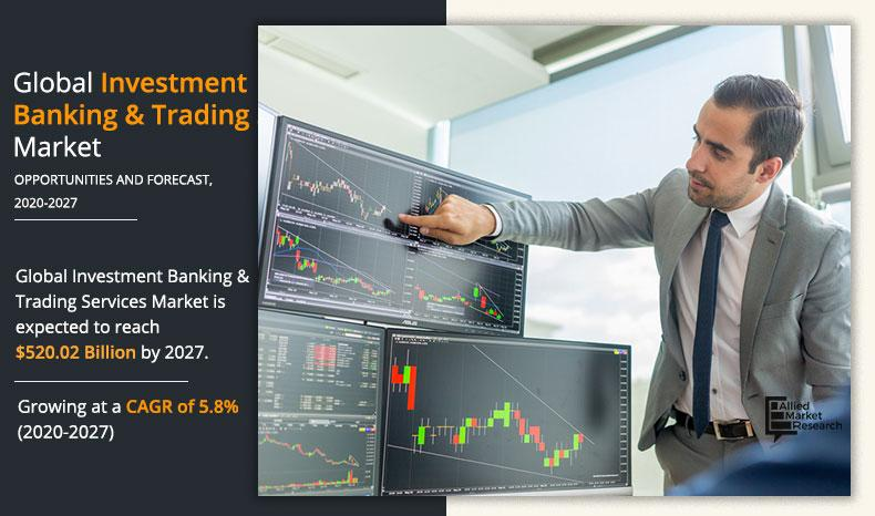 Investment Banking & Trading Services Market