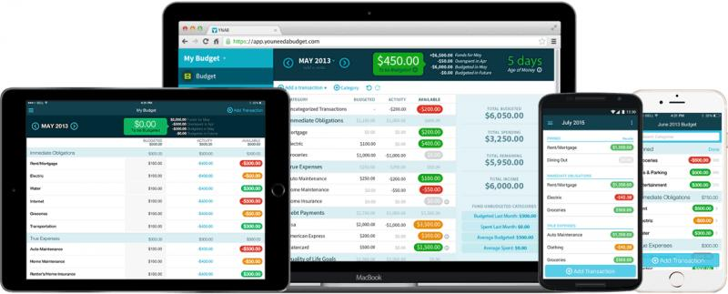 Budgeting Software Market