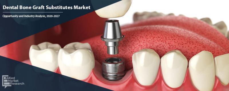 Dental Bone Graft Substitutes Market
