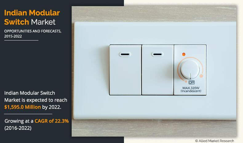 New study: India Modular Switch Market is Booming with COVID-19