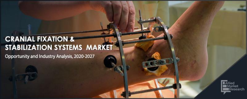 Cranial Fixation & Stabilization Systems Market