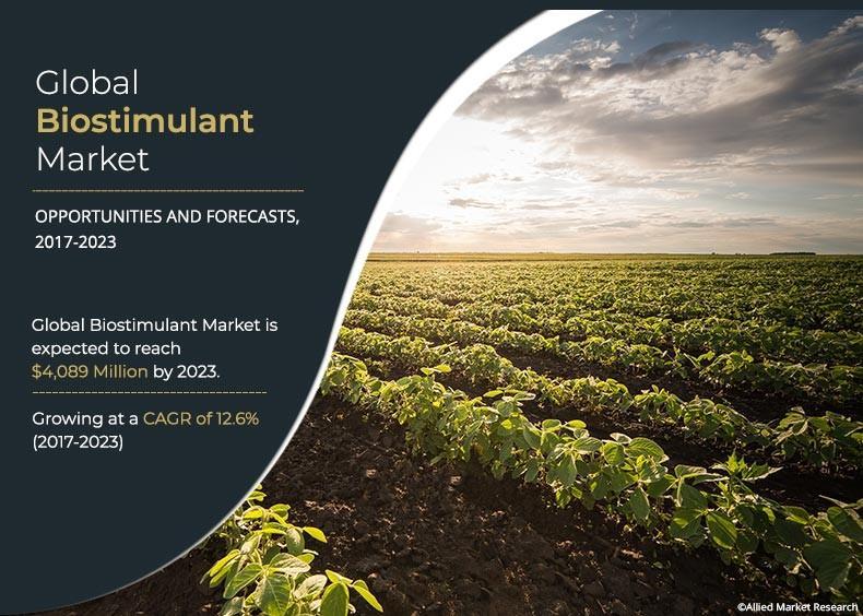 Biostimulant Market