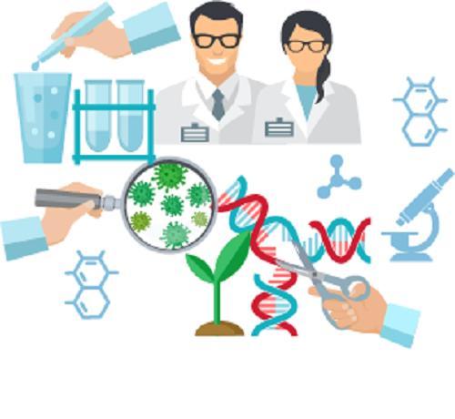 Biotechnology Market Trends 2021-2025 | Abbott Laboratories,