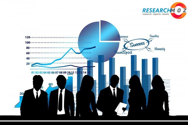 Global Lead Frame Market : World Segments, High Key Players, Size