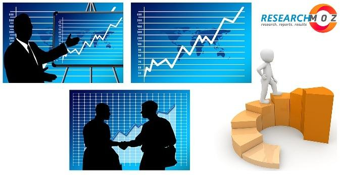 Global Rehabilitation Exercise Equipment Market Analysis,