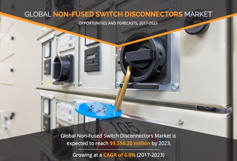 Non-fused Switch Disconnectors Market