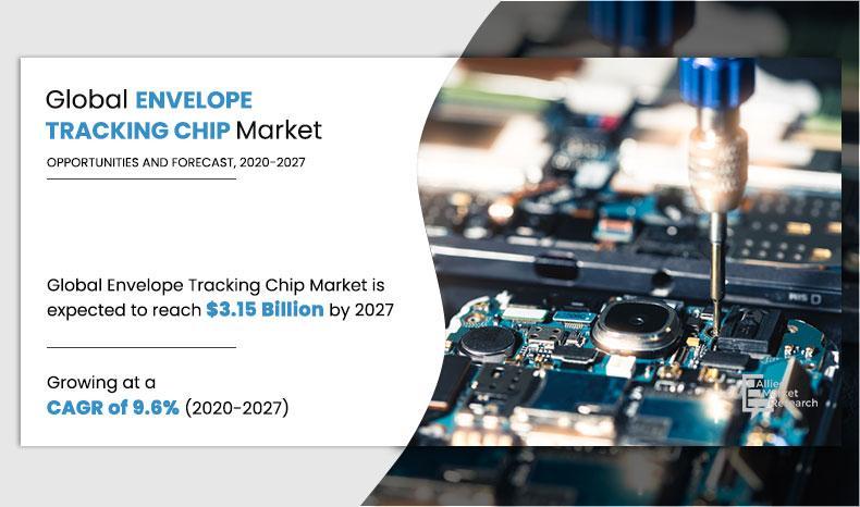 Envelope Tracking Chip Market