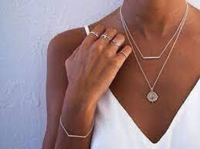 Minimalist Jewelry Market