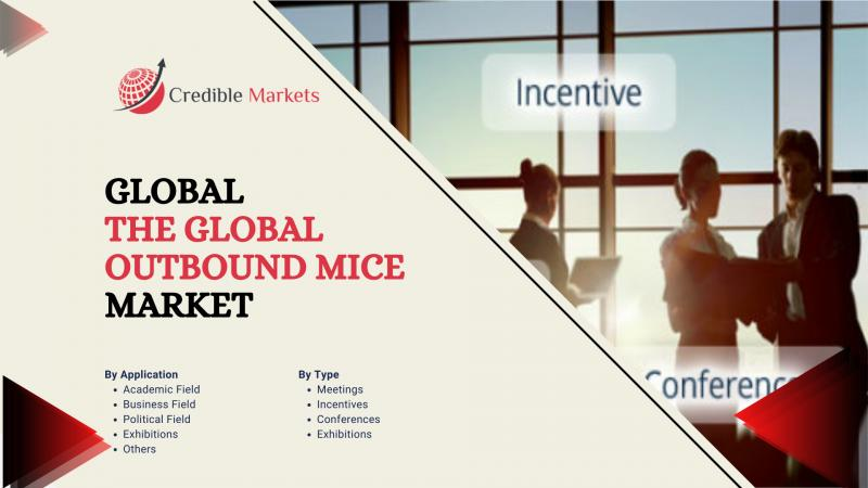 Global Outbound MICE Market