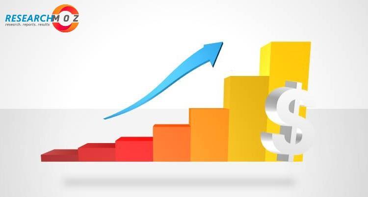 Automotive Usage-Based Insurance Market – Detailed Analysis