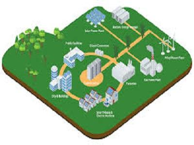 Independent Microgrid Market
