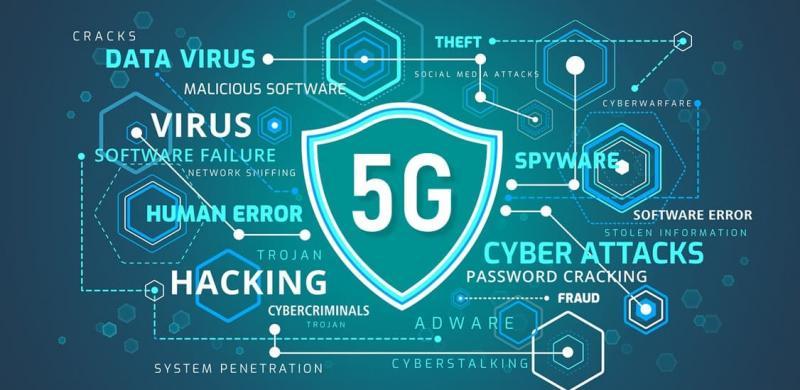 5G Cybersecurity Market 2021 Growth Factors, Opportunities,