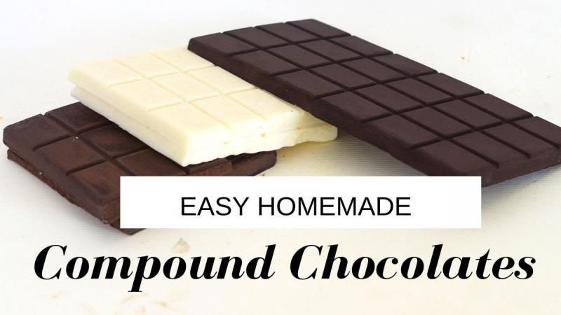 Compound Chocolate Market - Data Bridge Market Research