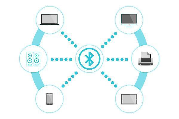 Bluetooth Software Market Is Booming Worldwide with Broadcom,