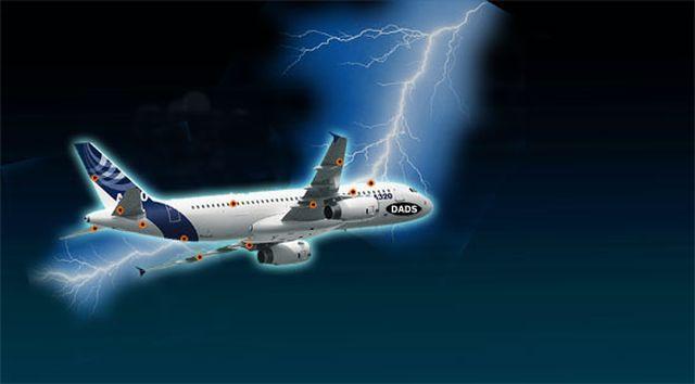 Global Aircraft EMI Shielding Market