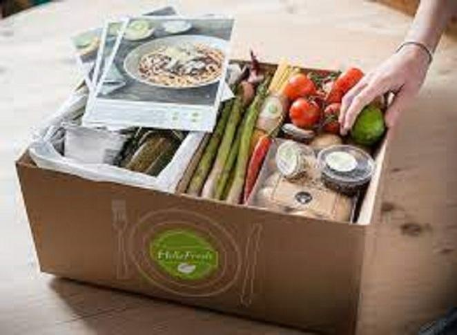 Meal Delivery Service Market