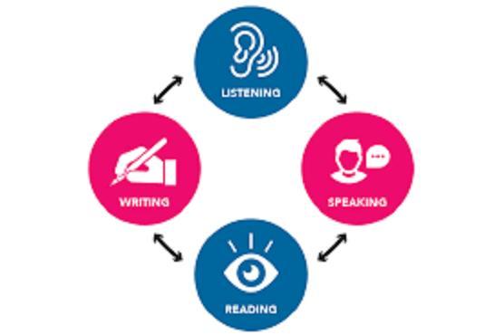 English Language Learning Market