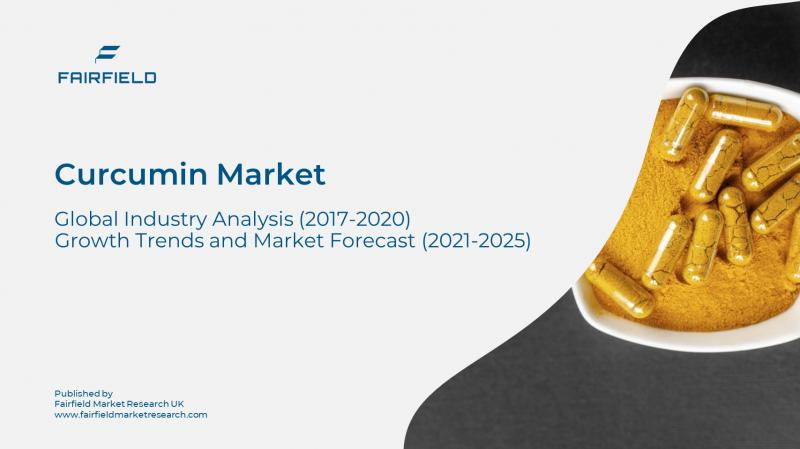 Global Curcumin Market is Expected to Reach US$1,12.6 Mn Between