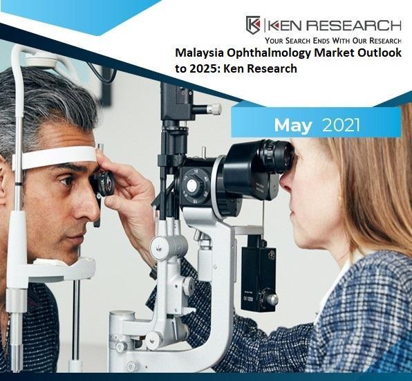 Malaysia Ophthalmology Market, Malaysia Ophthalmology